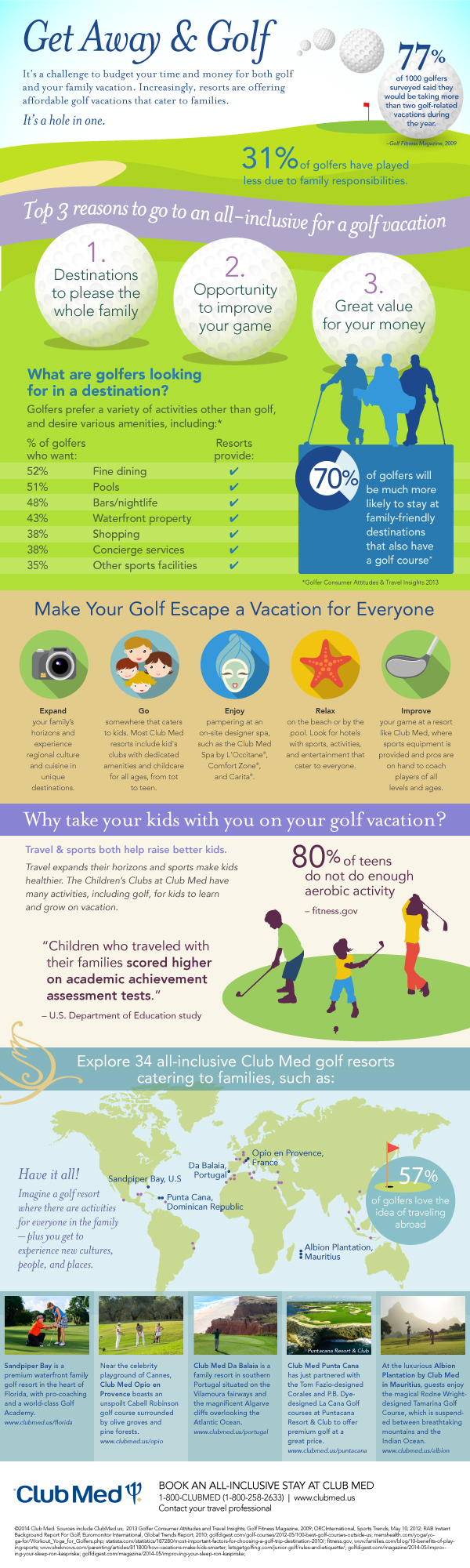Get away and golf infographic from Club Med