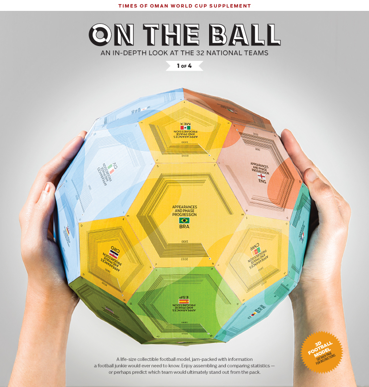 3D world cup data vis ball