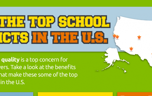 Ten of the Top School Districts
