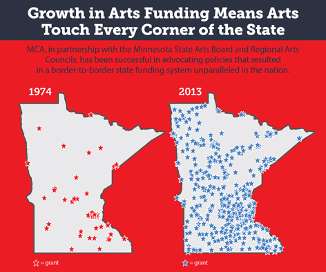 MCA Map of grants 1974 - 2013