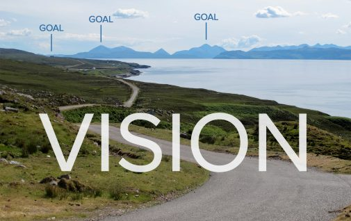 creative strategy vision path