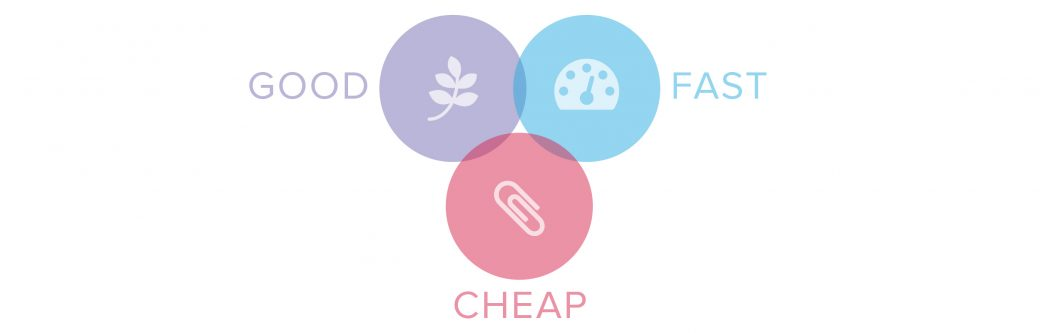 Infographic venn diagram good, fast, cheap from Smart Hive