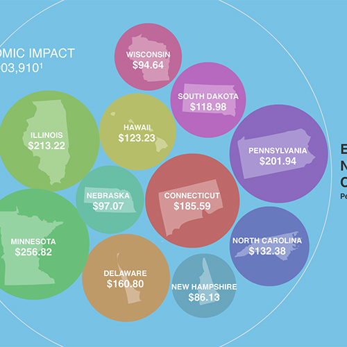 Economic Impact of the Arts in Selected U.S. States