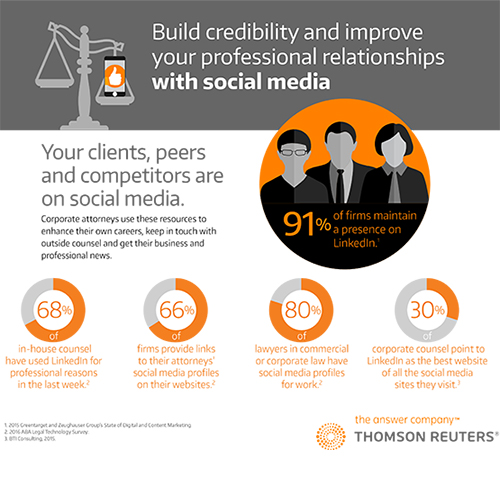 Thomson Reuters Social Media & Lawyers Infographic